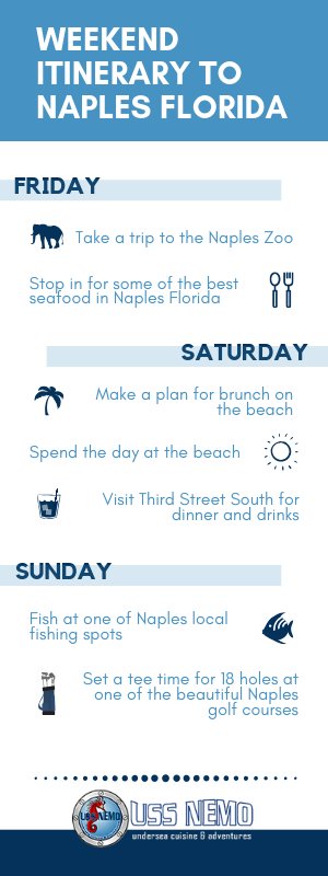 weekend itinerary to naples florida